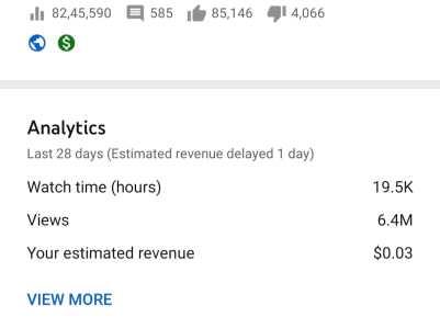Youtube shorts reach