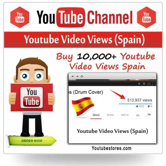 Spain Youtube Video Views