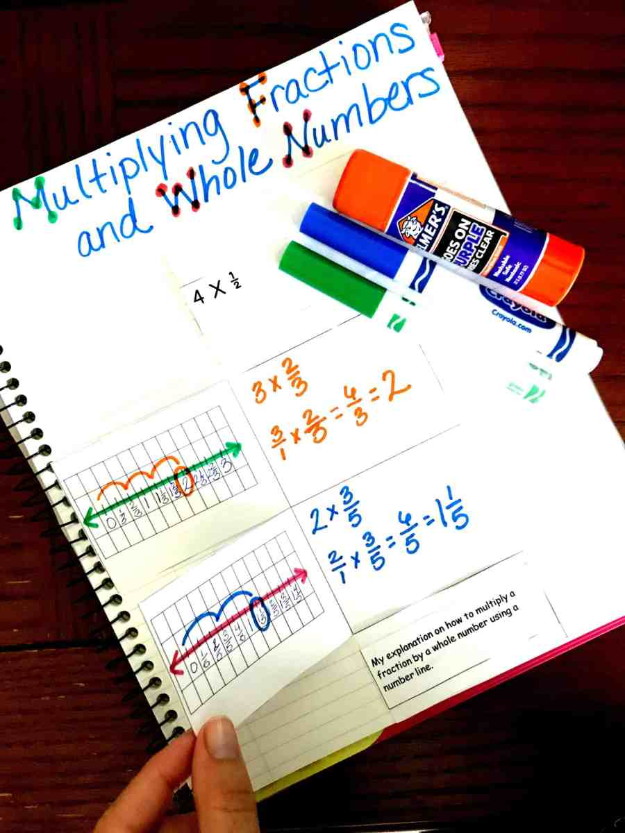 FREE Multiplying Fraction Activity To Teach Whole Numbers by Fractions