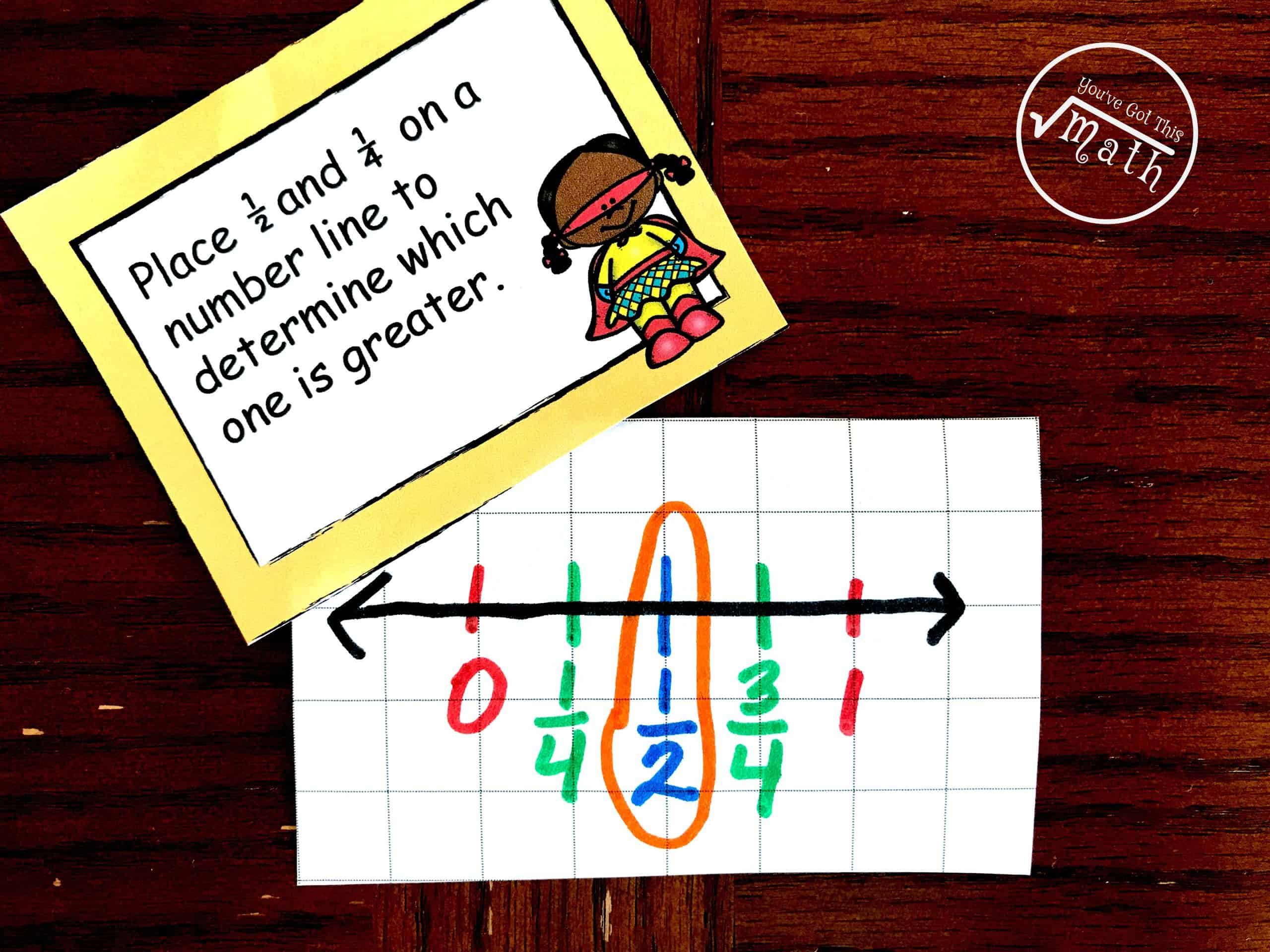 Teaching Fractions On A Number Line With Free Printable
