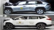 Çarpışma Testi – Toyota RAV4 ve Honda CR-V Kıyaslama