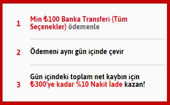 Youwin Banka Transferi