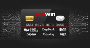Youwin kredi kartı ile para yatırma.
