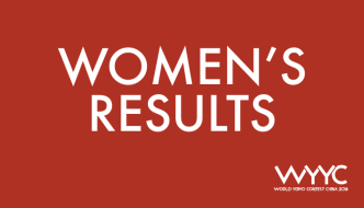 2018 World YoYo Contest – Women's Division Results