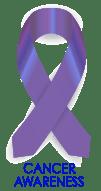 Καρκίνος του οισοφάγου και υπερθερμία