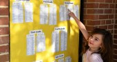 Rising second grader Adalyn Bowman was excited to find her name on the Mills Lawn Elementary School class list. (Photo by Kathleen Galarza)