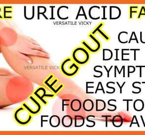 Uric Acid Treatment Cure Gout Naturally Uric Acid Diet How to Decrease Reduce Uric Acid Level