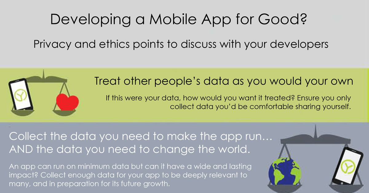 Image result for mobile ethics