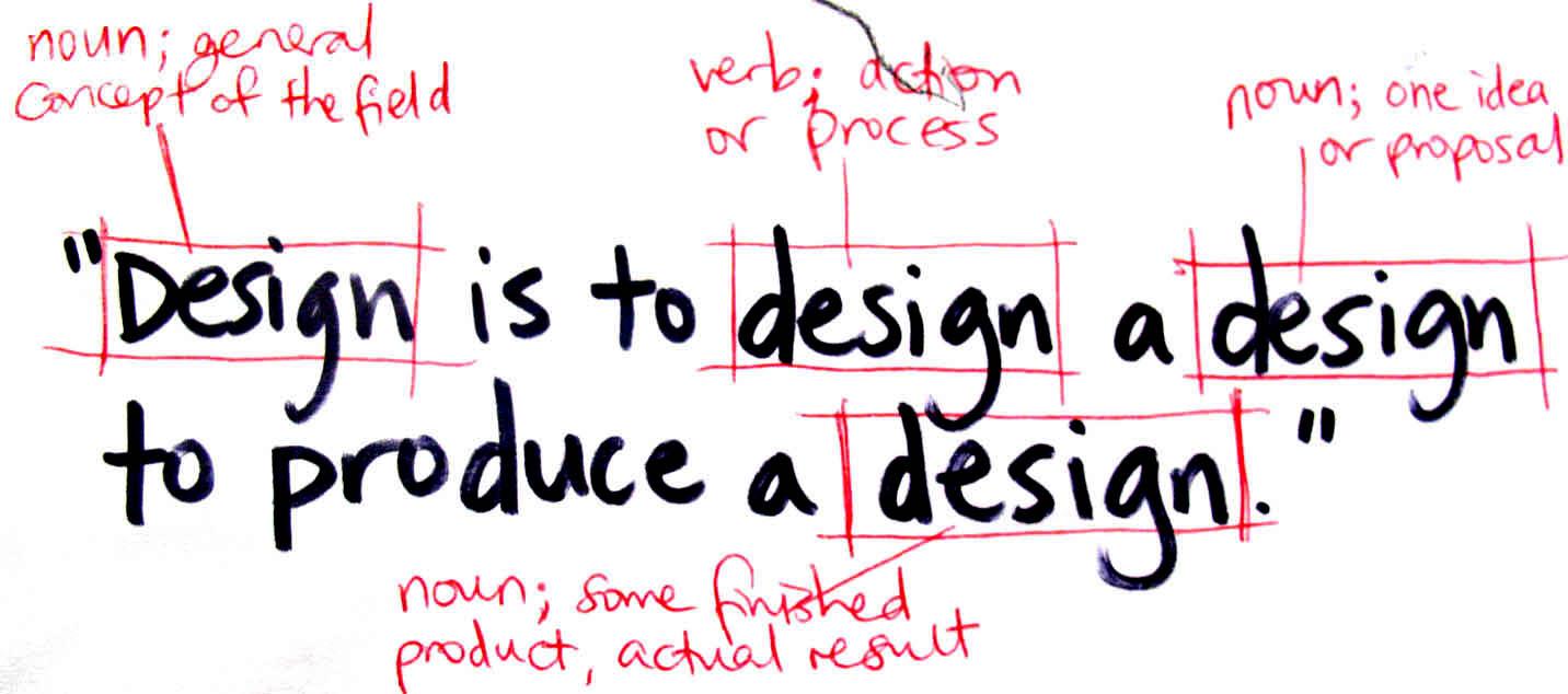 design-as-john-heskett2
