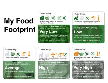 myfoodfootprint