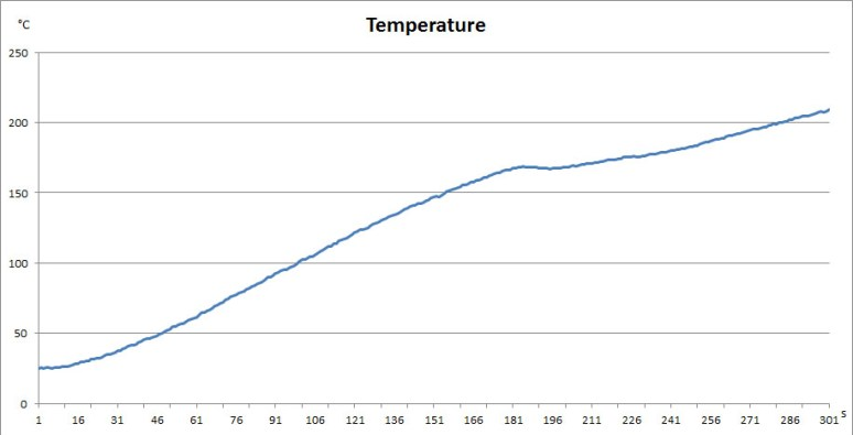 Temperature_Profile