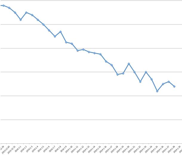 スクリーンショット 2015-10-26 9.38.31