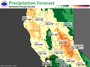 precipitation_forecast_wedsat