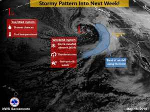 Storm systems 0520