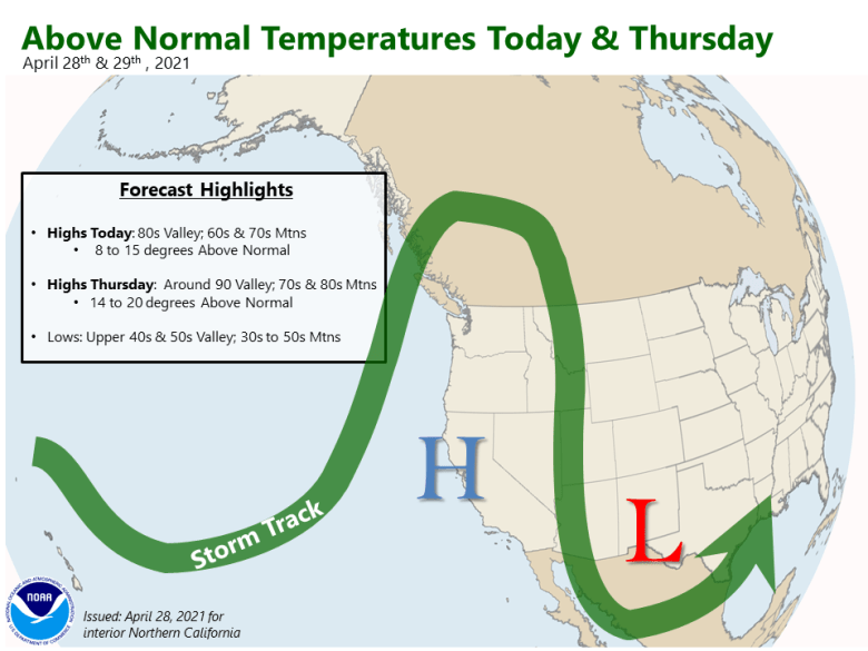 Above normal temperatures