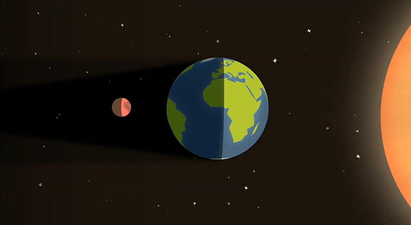 The Moon usually appears reddish in color during lunar eclipses because of sunlight filtered through Earth's atmosphere. Credit: NASA's Scientific Visualization Studio