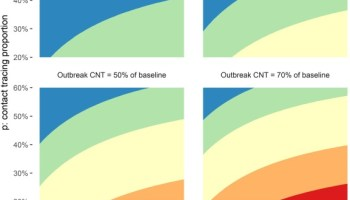 Heatmap of the ratio of the predicted total number of cases over observed values with different contact tracing proportion, case isolation speed and social contact strength during the outbreak. When the strength of the contact matrix (the CNT level during the outbreak) increased, potential alternative strategies related to case tracing and isolation speed which could suppress the epidemic curve closed to the observed level (ratio close to 1, the blue area) drop quickly.