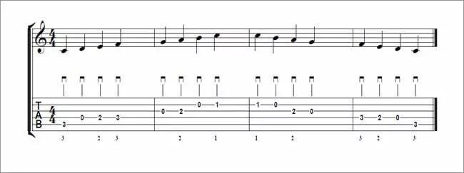 ドレミファソラシドのタブ譜