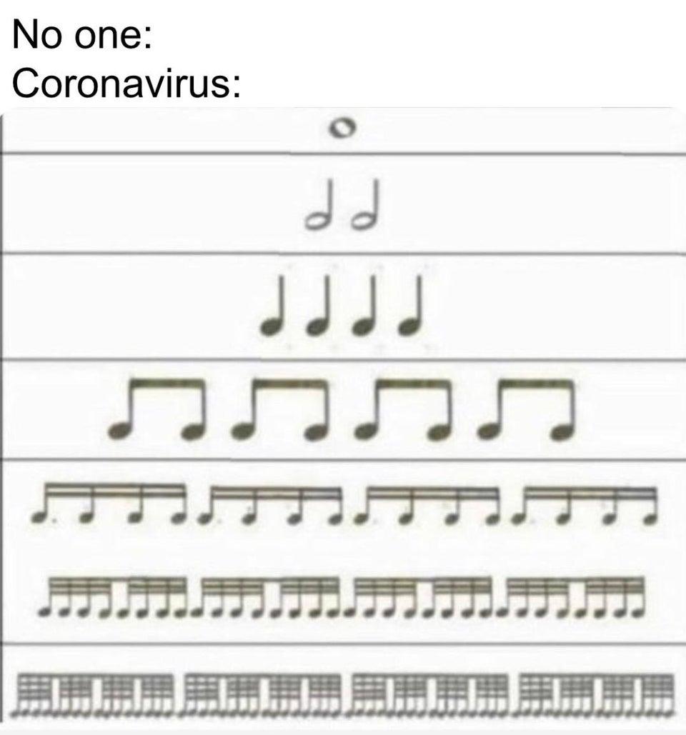 How Coronavirus be spreading