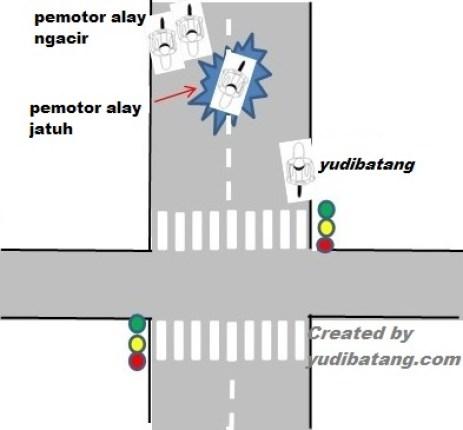 ilustrasi alay jatuh2