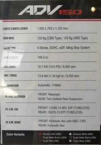 spesifikasi honda adv150