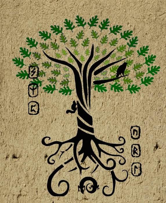 Yggdrasil - The World Tree of the Norsemen (5/6)