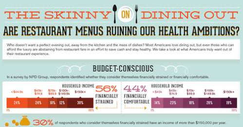 Dining Out Infographic Header