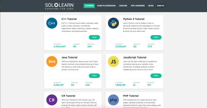 The 10 Best Educational Apps that use Gamification for