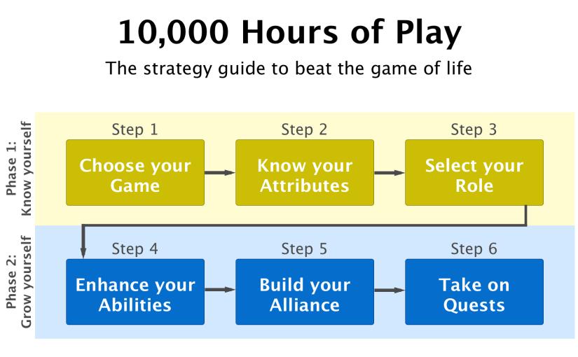 Business Strategy Game Simulation - bsg-online.com