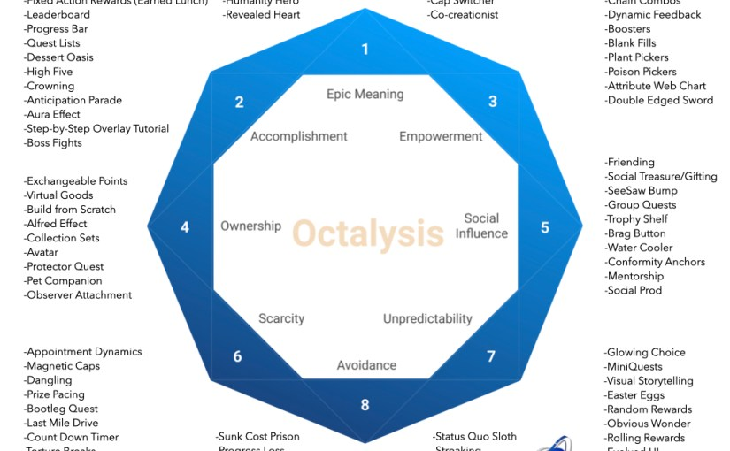 The Octalysis Framework for Gamification & Behavioral Design