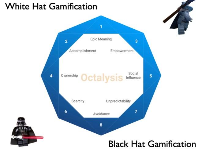 White Hat vs Black Hat Gamification