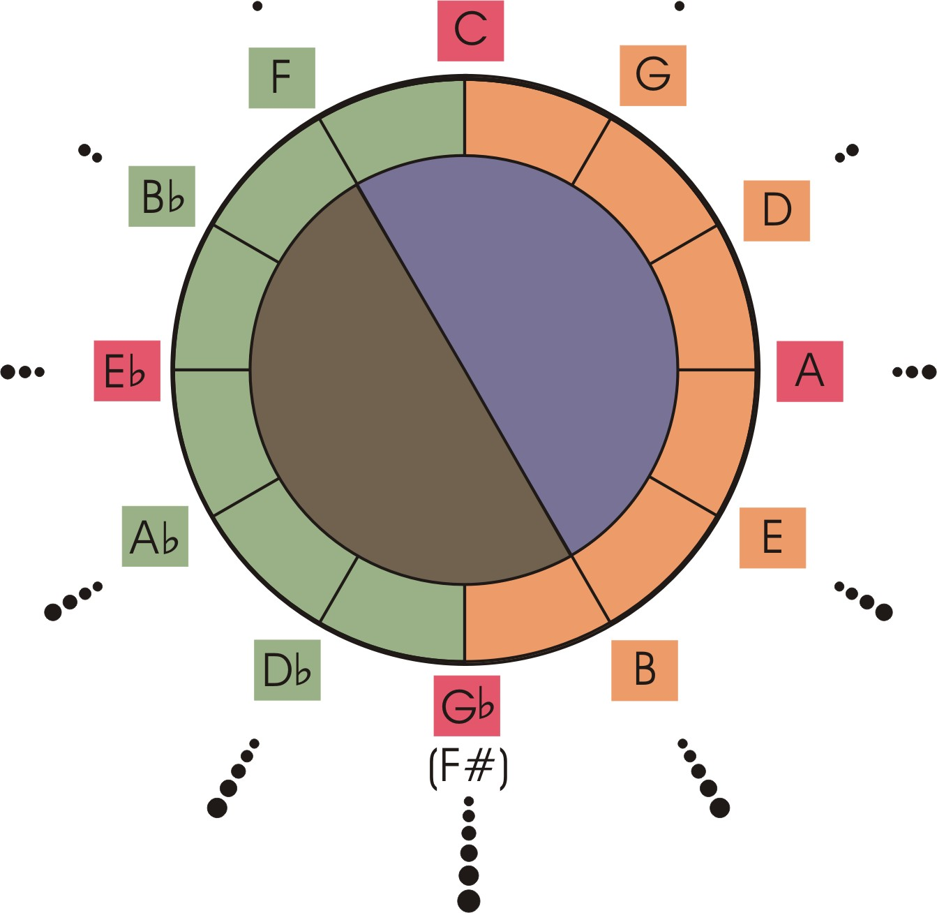 Wooden Clock Patterns Worksheets Plans