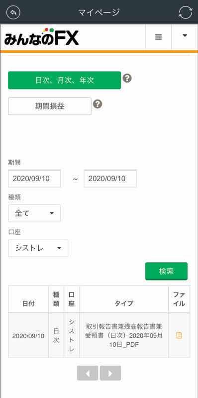 ポーランドズロチ円【PLN/JPY】買い