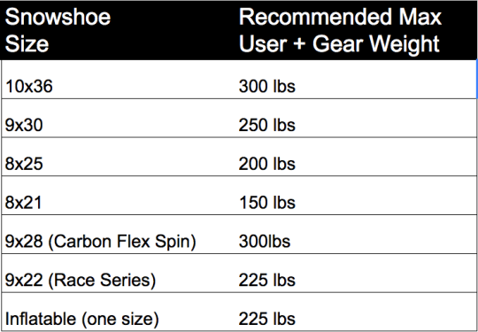 Faqs about snowshoes snowshoe fit snowshoe wear