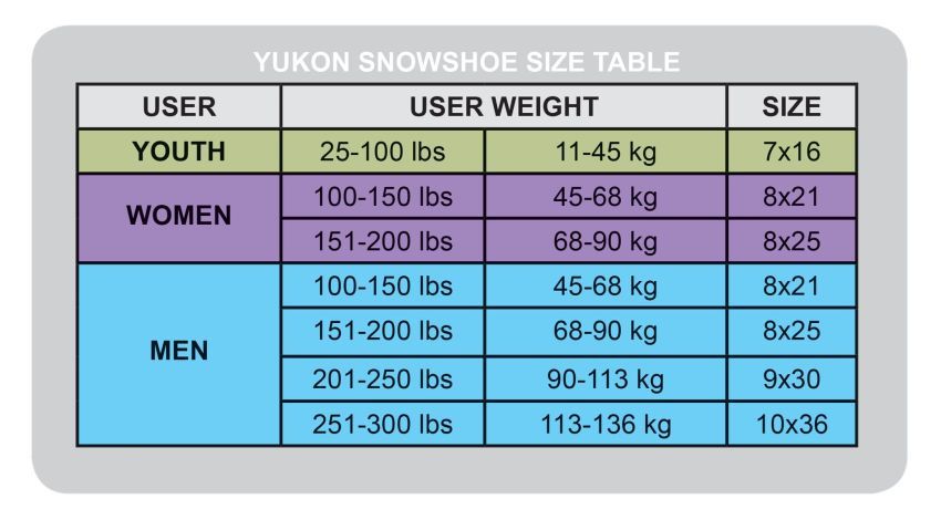 Yukon Snowshoes Size Chart - FW18-19 Products-02