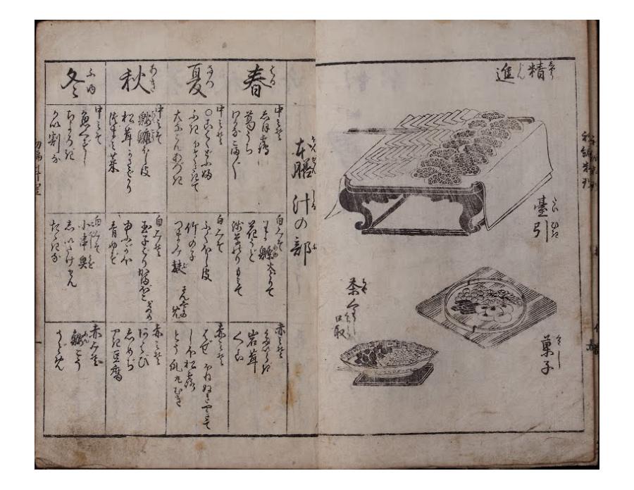 Ramen Periodo Edo