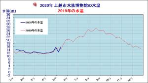 joetsu-2020