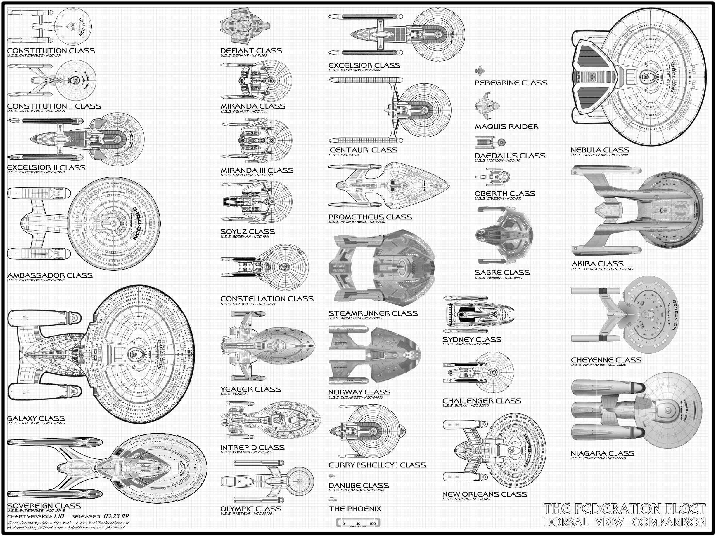 Custom Card Ship Yard Star Trek Armada