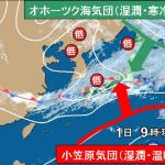 梅雨前線のでき方と動きは?仕組みは秋雨前線と真逆の気象現象?