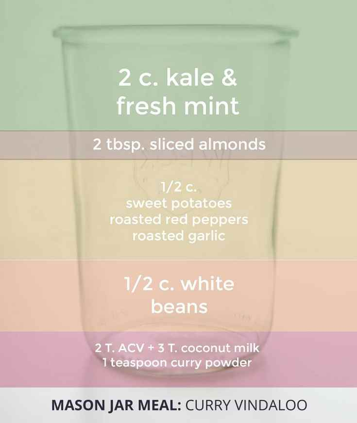 10 Mason Jar Meals That Make Healthy Eating Easy - Curry Vindaloo