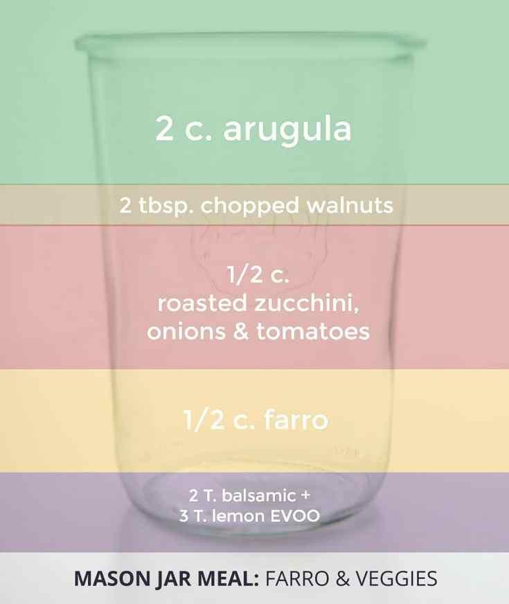 10 Mason Jar Meals That Make Healthy Eating Easy - Farro & Veggies