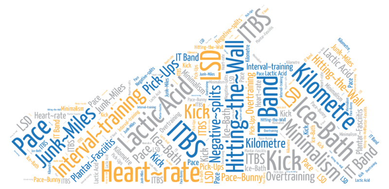 running lexicon word cloud h-p