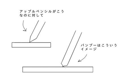 アップルペンシルとバンブースタイラスペンのペン先の違いの図