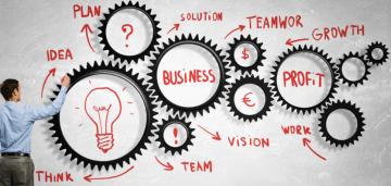 ビジネスの仕組み化