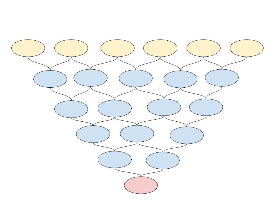 Math-Magic Tree empty