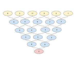 Math-Magic Tree example