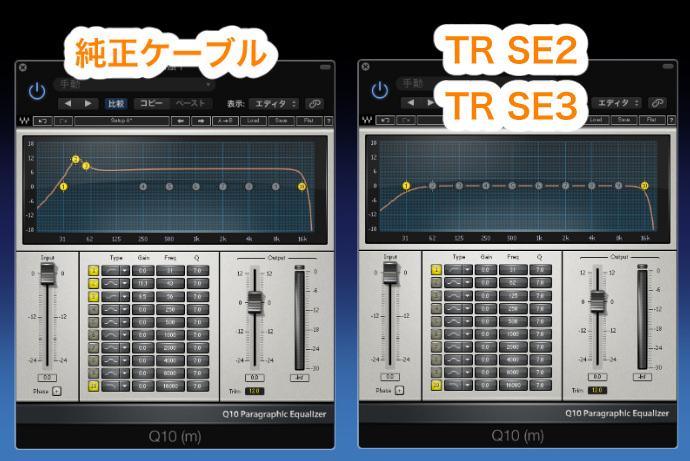 NOBUNAGA Labs TR-SE2とTR-SE3の比較