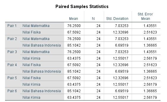 contoh-analisis-data-deskriptif