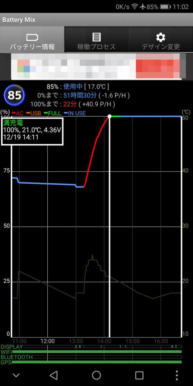 14時11分にバッテリーが満タンになる