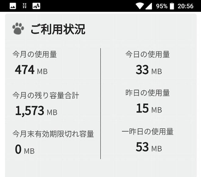 nuroモバイルのデータ使用量